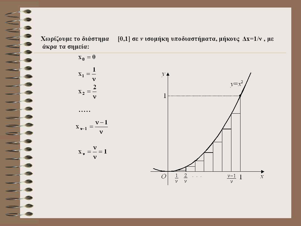 Χωρίζουμε το διάστημα [0,1] σε ν ισομήκη υποδιαστήματα, μήκους Δx=1/ν , με